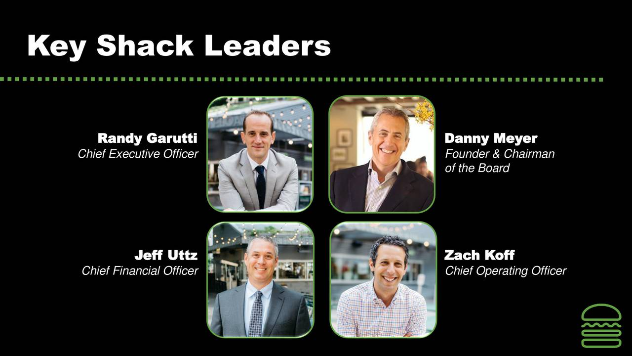 Randy Garutti Danny Meyer Chief Executive Officer Founder & Chairman of the Board Jeff Uttz Zach Koff Chief Financial Officer Chief Operating Officer