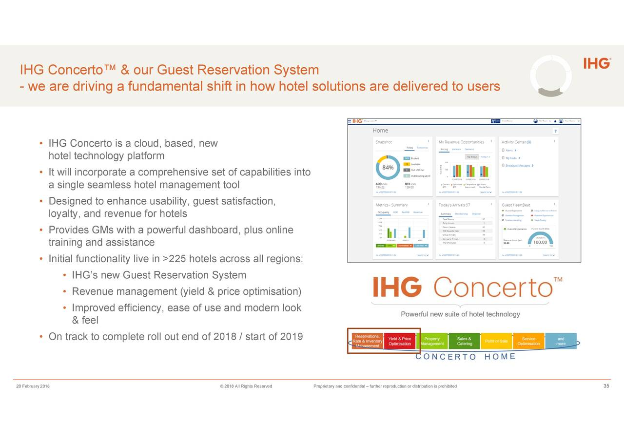 InterContinental Hotels Group PLC 2017 Q4 - Results
