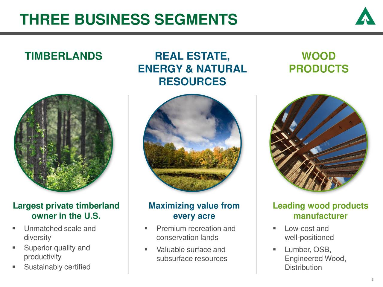 Weyerhaeuser Wy Presents At Raymond James 14th Annual North