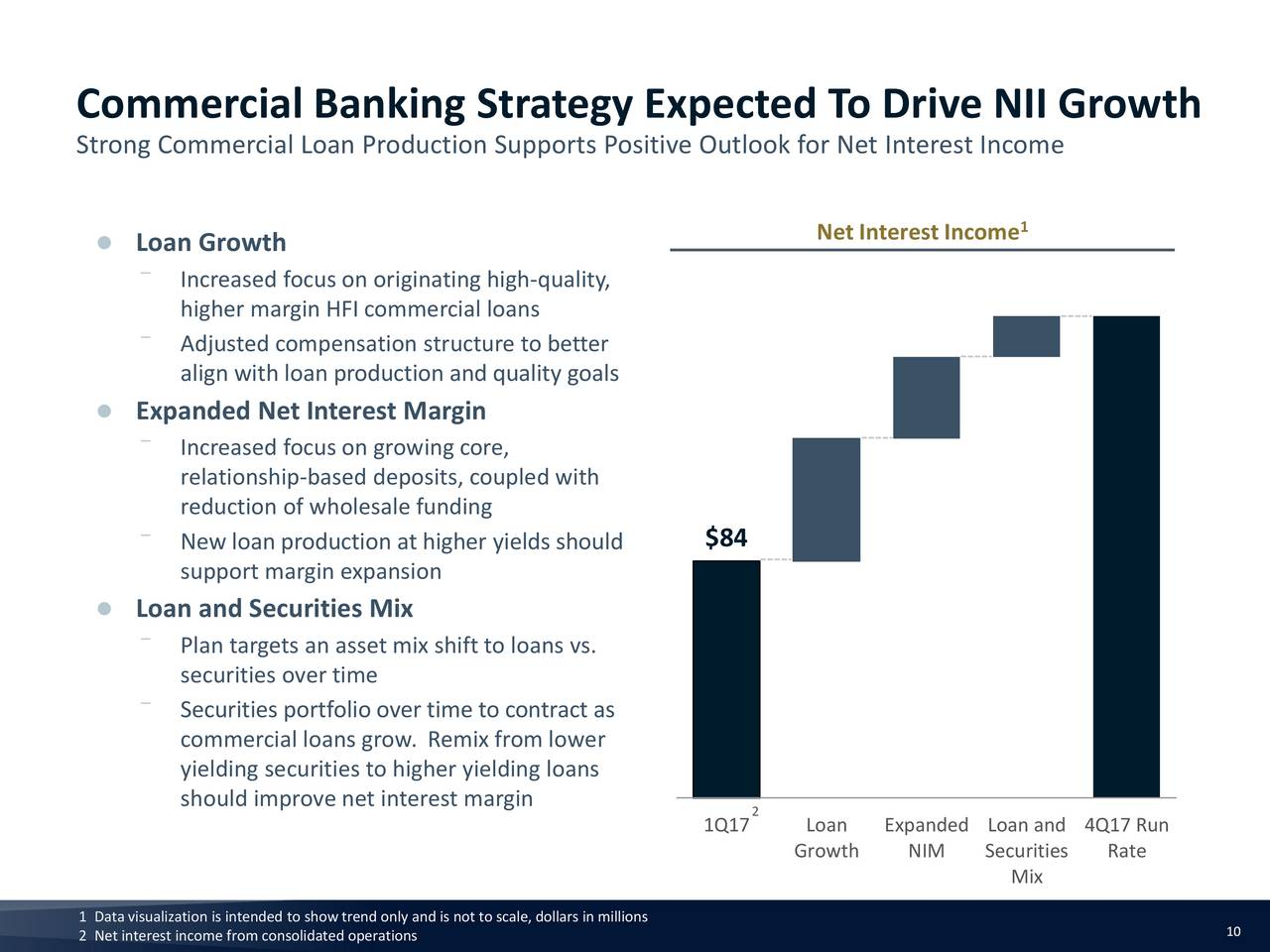 banking strategy Retail banking industry industry strategy guide north america region customer service strategies for the retail banking industry table of contents 3 introduction.
