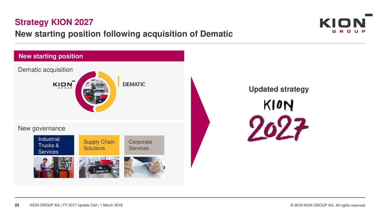 kion group analysis A question to answer is whether kion group's current trading price of €7344  reflective of the  see our latest analysis for kion group.