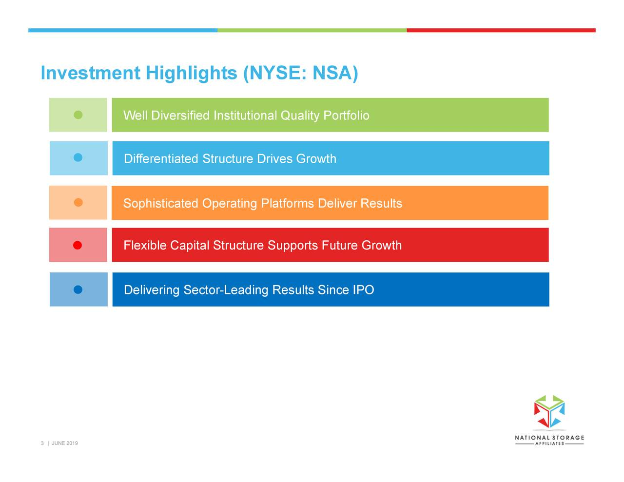 | JUNE 2019 Investment Highlights (NYSE: NSA) 3