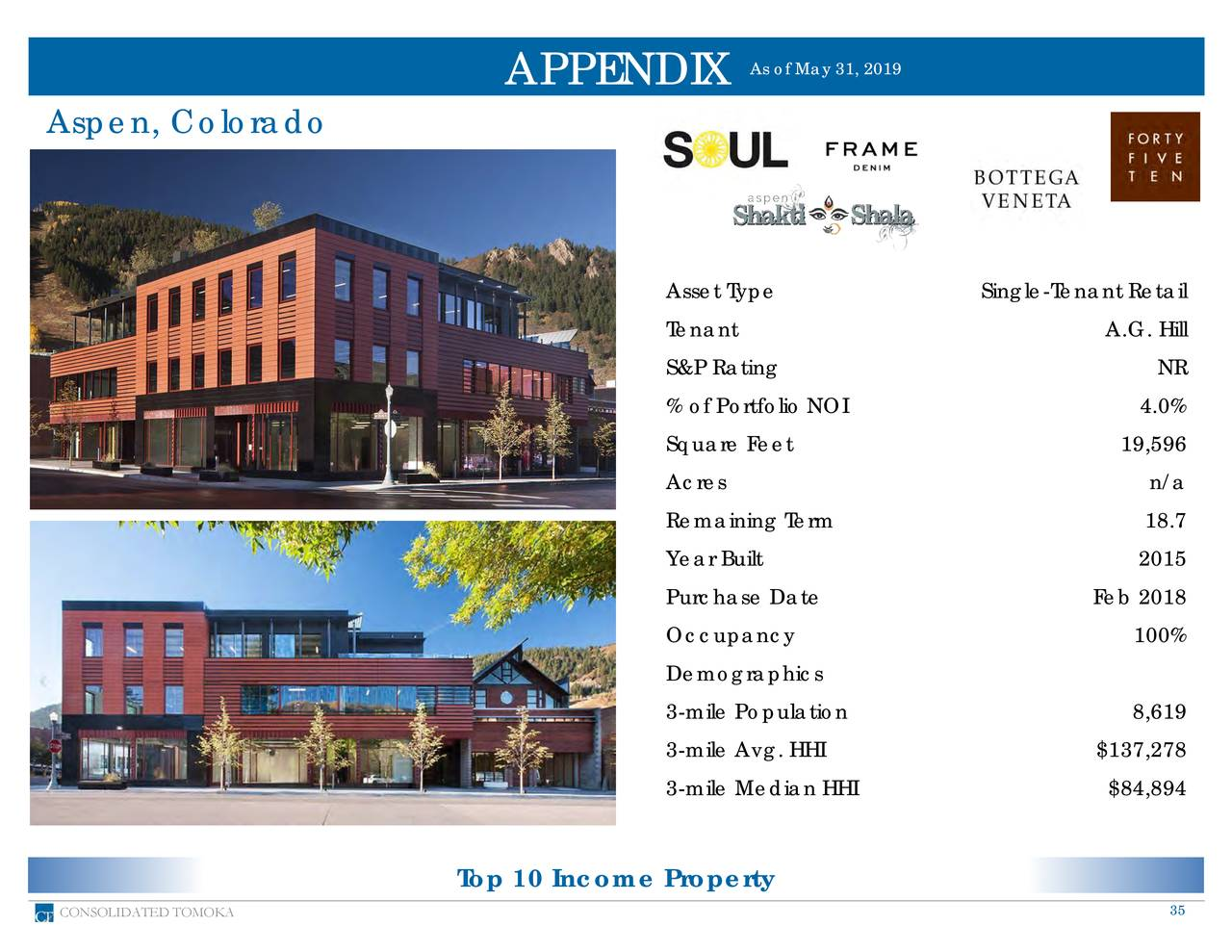 APPENDIX Aspen, Colorado Asset Type Single-Tenant Retail Tenant A.G. Hill S&P Rating NR % of Portfolio NOI 4.0% Square Feet 19,596 Acres n/a Remaining Term 18.7 Year Built 2015 Purchase Date Feb 2018 Occupancy 100% Demographics 3-mile Population 8,619 3-mile Avg. HHI $137,278 3-mile Median HHI $84,894 Top 10 Income Property CONSOLIDATED TOMOKA 35