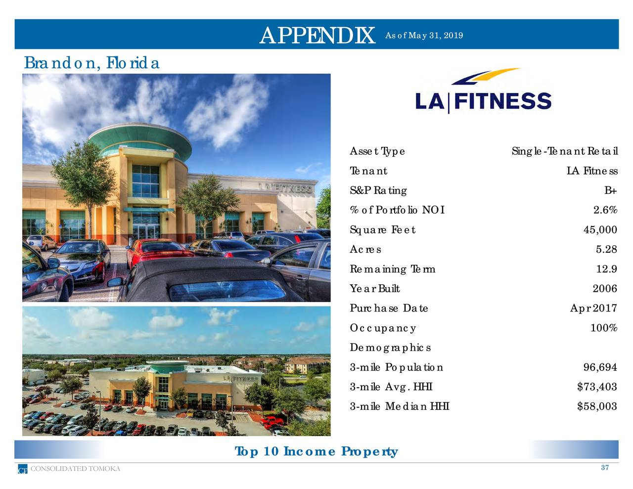 APPENDIX Brandon, Florida Asset Type Single-Tenant Retail Tenant LA Fitness S&P Rating B+ % of Portfolio NOI 2.6% Square Feet 45,000 Acres 5.28 Remaining Term 12.9 Year Built 2006 Purchase Date Apr 2017 Occupancy 100% Demographics 3-mile Population 96,694 3-mile Avg. HHI $73,403 3-mile Median HHI $58,003 Top 10 Income Property CONSOLIDATED TOMOKA 37