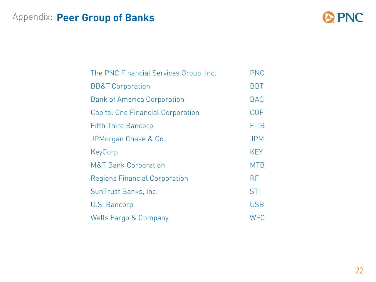 an analysis of the business strategy of pnc financial service group Find company research, competitor information, contact details & financial data for the pnc financial services group inc get the latest business insights from.