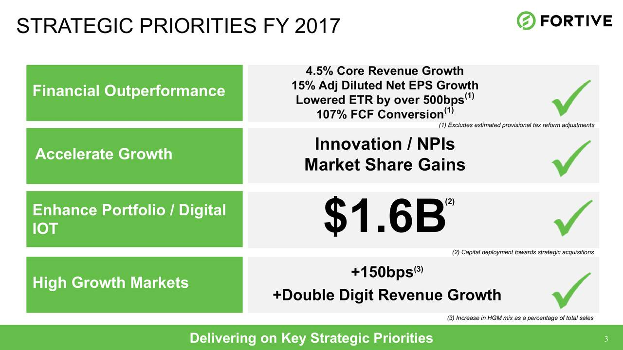 4.5% Core Revenue Growth 15% Adj Diluted Net EPS Growth Financial Outperformance Lowered ETR by over 500bps1) Digital Strategy, IOT 107% FCF Conversion(1) (1) Excludes estimated provisional tax reform adjustments Innovation / NPIs Accelerate Growth Market Share Gains (2) Enhance Portfolio / Digital IOTance Portfolio Growth $1.6B (2) Capital deployment towards strategic acquisitions +150bps (3) High Growth Markets +Double Digit Revenue Growth (3) Increase in HGM mix as a percentage of total sales 3