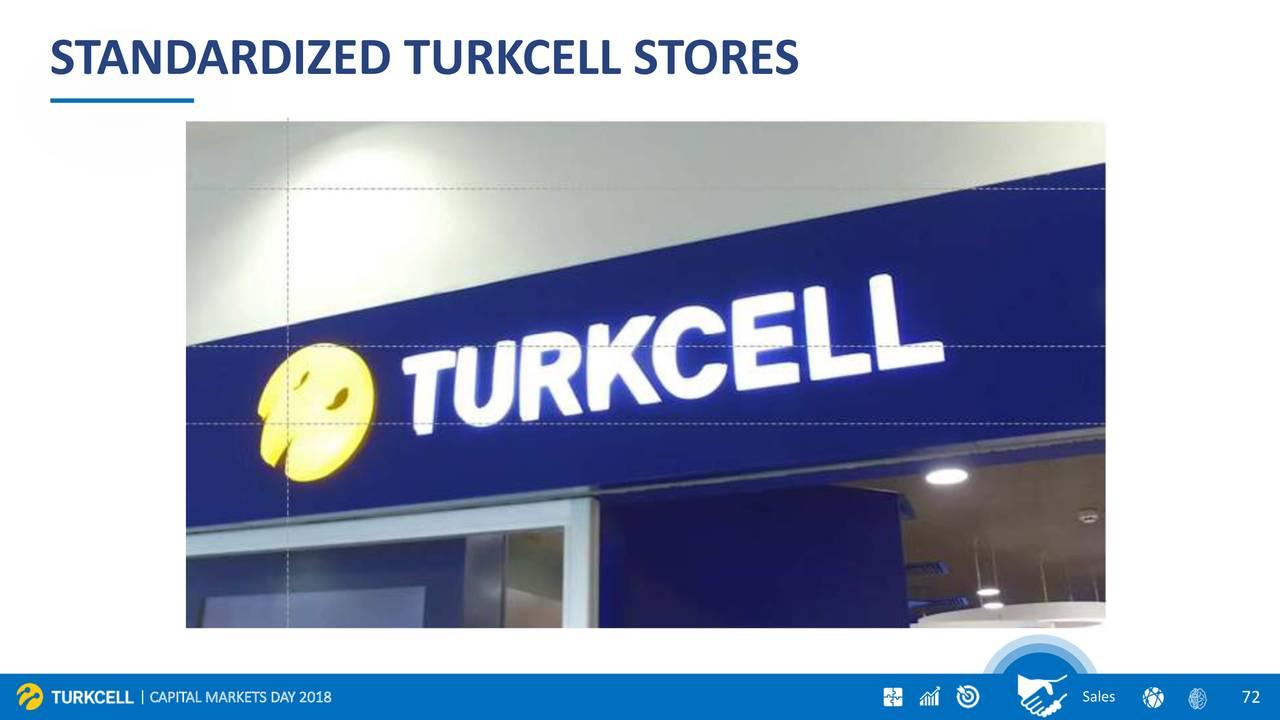 Forex turkcell