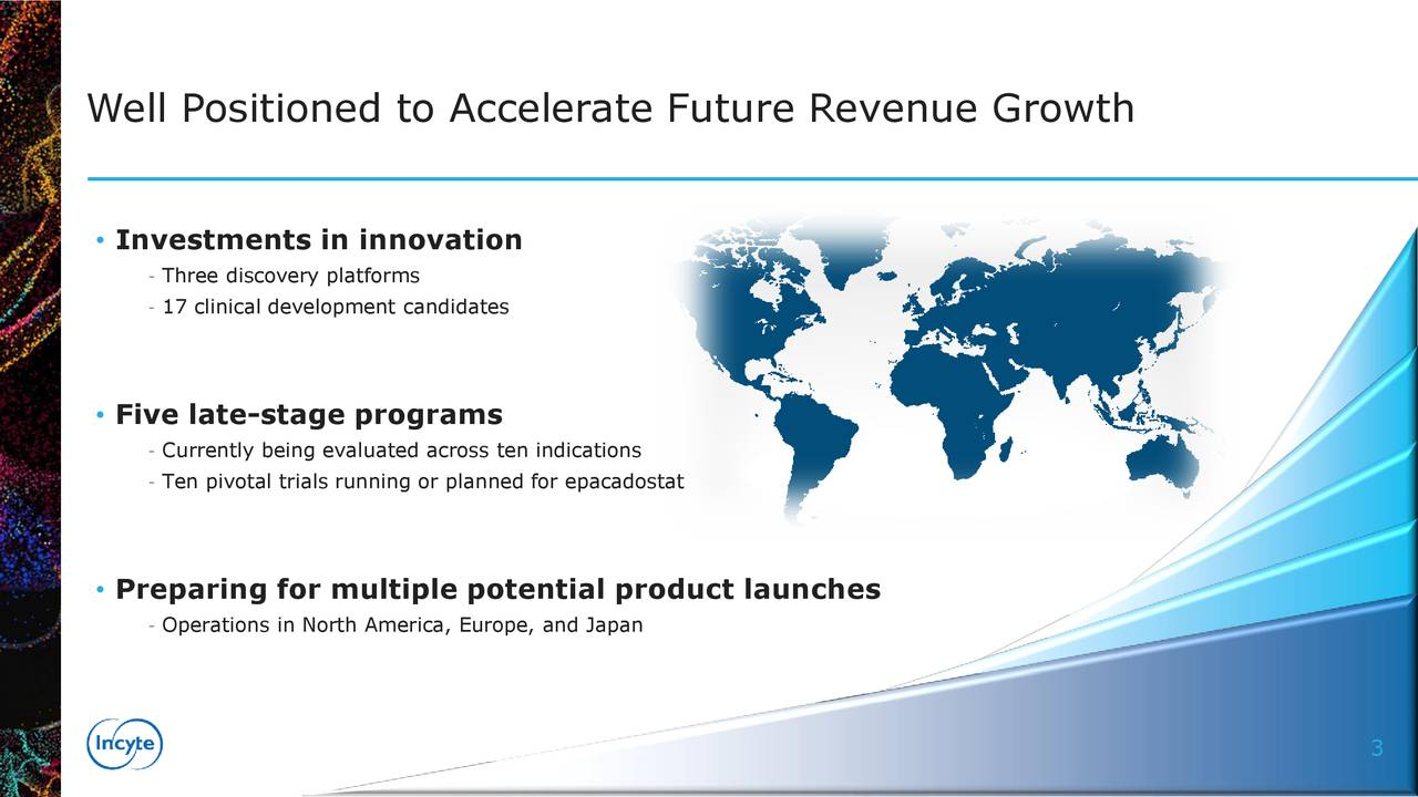 • Investments in innovation - Three discovery platforms - 17 clinical development candidates • Five late-stage programs - Currently being evaluated across ten indications - Ten pivotal trials running or planned for epacadostat • Preparing for multiple potential product launches - Operations in North America, Europe, and Japan 3