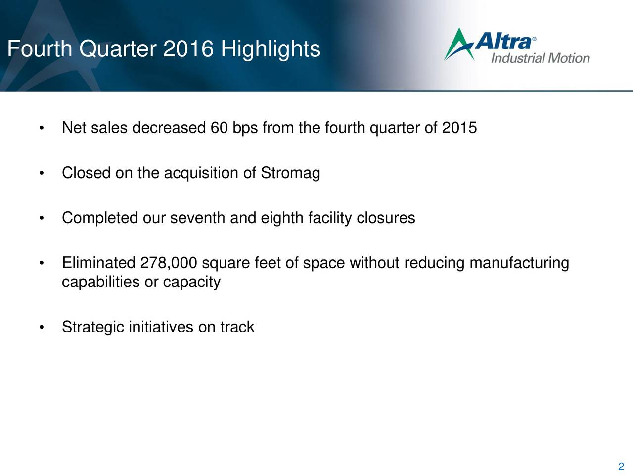 Net sales decreased 60 bps from the fourth quarter of 2015 Closed on the acquisition of Stromag Completed our seventh and eighth facility closures Eliminated 278,000 square feet of space without reducing manufacturing capabilities or capacity Strategic initiatives on track