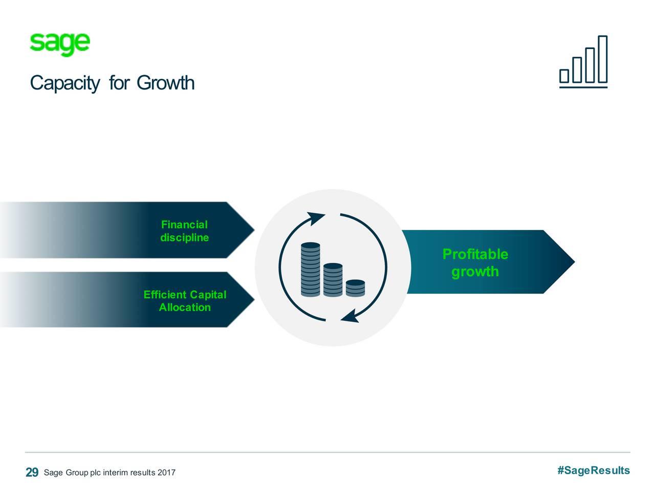 Blur group plc ipo financial advisor