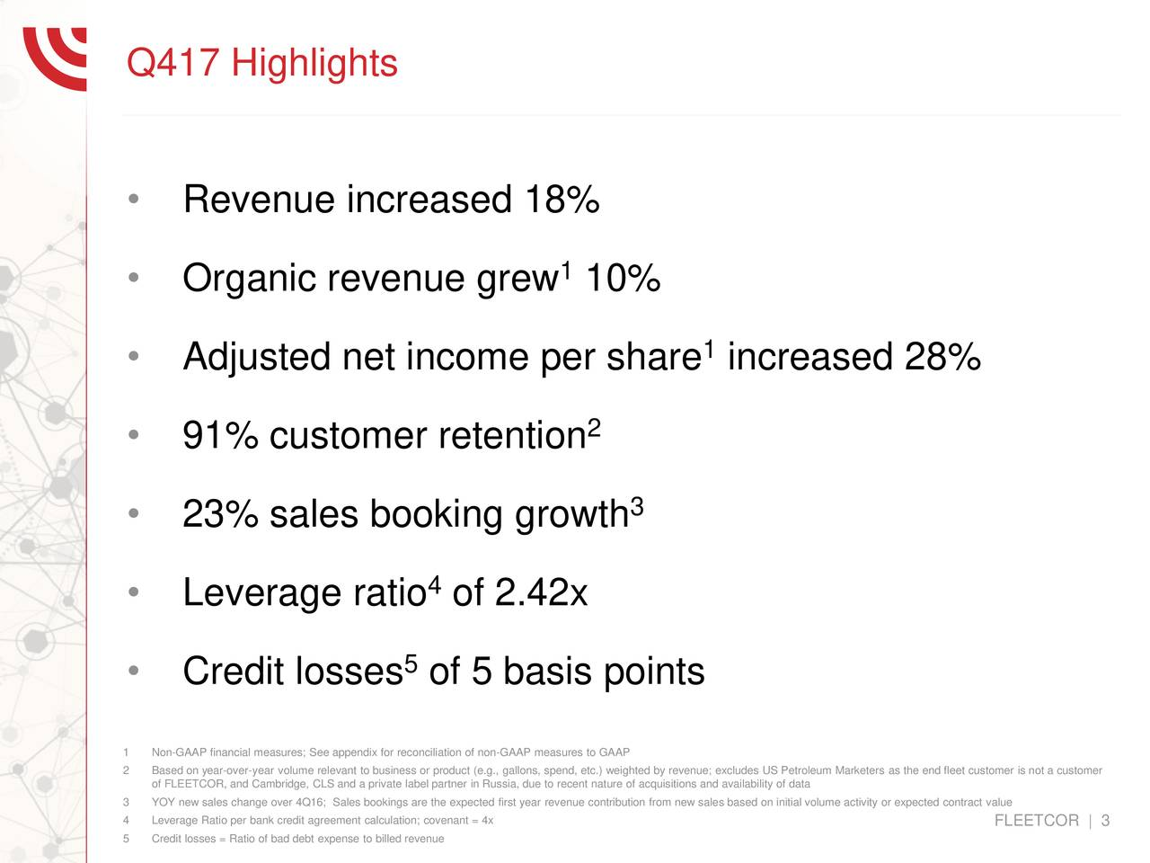 • Revenue increased 18% • Organic revenue grew 10% 1 • Adjusted net income per share increased 28% 1 • 91% customer retention 2 • 23% sales booking growth 3 • Leverage ratio of 2.42x • Credit losses of 5 basis points 1 Non-GAAP financial measures; See appendix for reconciliation of non-GAAP measures to GAAP 2 of FLEETCOR, and Cambridge, CLS and a private label partner in Russia, due to recent nature of acquisitions and availability of dataum Marketers as the end fleet customer is not a customer 3 YOY new sales change over 4Q16; Sales bookings are the expected first year revenue contribution from new sales based on initial volume activity or expected contract value 5 Credit losses = Ratio of bad debt expense to billed revenueant = 4x FLEETCOR | 3