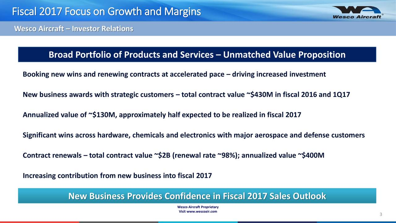 Wesco Aircraft  Investor Relations Broad Portfolio of Products and Services  Unmatched Value Proposition Booking new wins and renewing contracts at accelerated pace  driving increased investment New business awards with strategic customers  total contract value ~$430M in fiscal 2016 and 1Q17 Annualized value of ~$130M, approximately half expected to be realized in fiscal 2017 Significant wins across hardware, chemicals and electronics with major aerospace and defense customers Contract renewals  total contract value ~$2B (renewal rate ~98%); annualized value ~$400M Increasing contribution from new business into fiscal 2017 New Business Provides Confidence in Fiscal 2017 Sales Outlook Wesco Aircraft Proprietary Visit www.wescoair.com 3