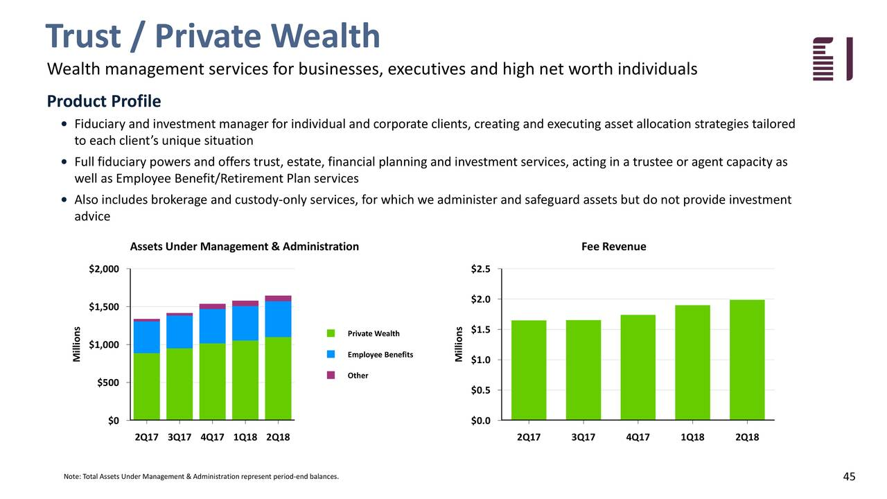 sweden hnwi asset allocation A high net worth investor is defined as someone with $3 million or more in investable assets, not including the value of their primary residence what's more interesting is how the high net worth asset allocation is broken down by generations and between men and women.