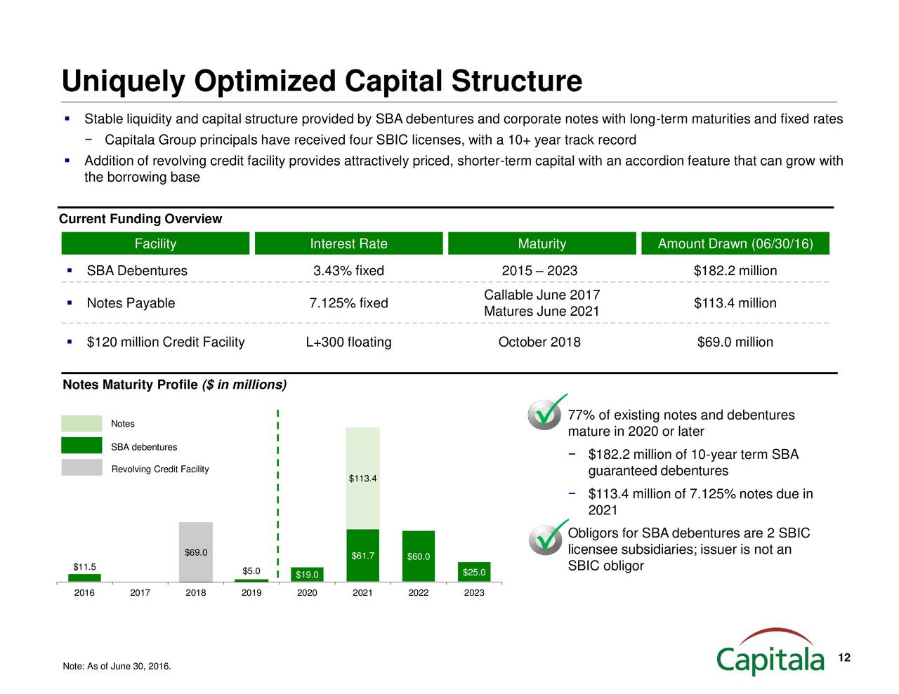 analysis of short term liquidity and long term Analysis of the liquidity and solvency of the organization should be carried out before making any long-term investments promise large dividends, but paying for them comes from distracted funds for a in the numerator there may be a figure of short-term, long-term, total or net (excluding dz) debt.