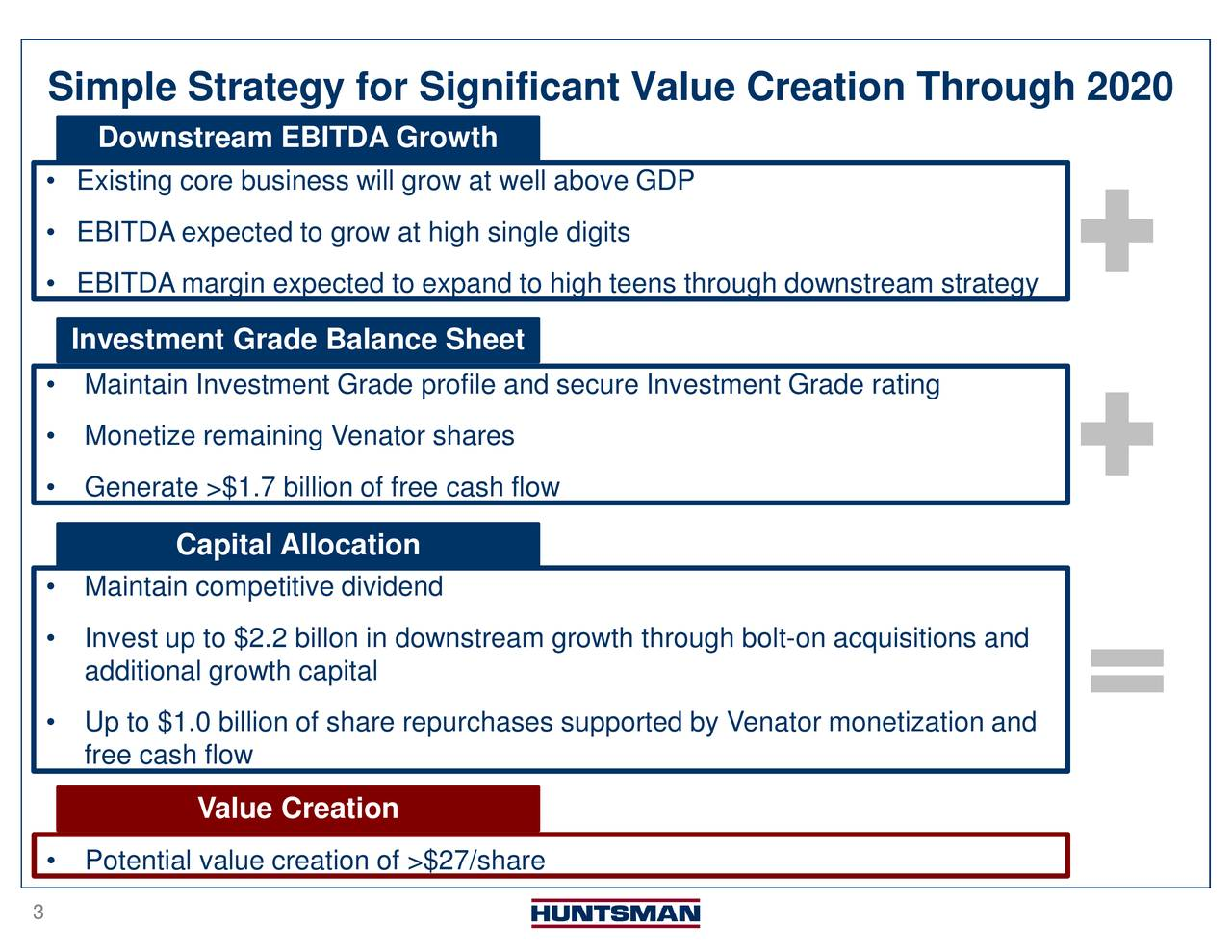 ough dowtment Grade rating ugh bolt-on acquisitions andon and Capital Allocation Value Creation Downstream EBITDA Growth Investment Grade Balance Sheettional growth capital Simple • Ex•iti•IcoBeeb•pmc•rsM•onetieereea>$in7V•inUp to $1.0 billion of share repurchases supported 3