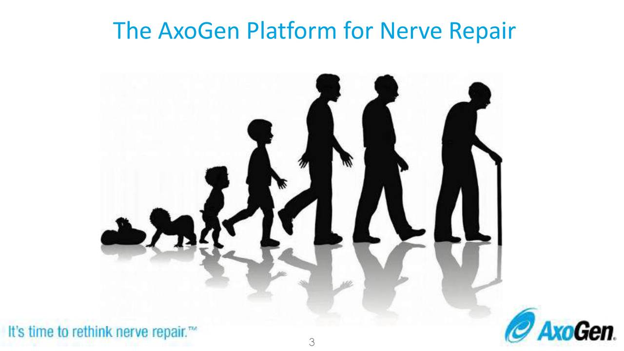 The AxoGen Platform for Nerve Repair