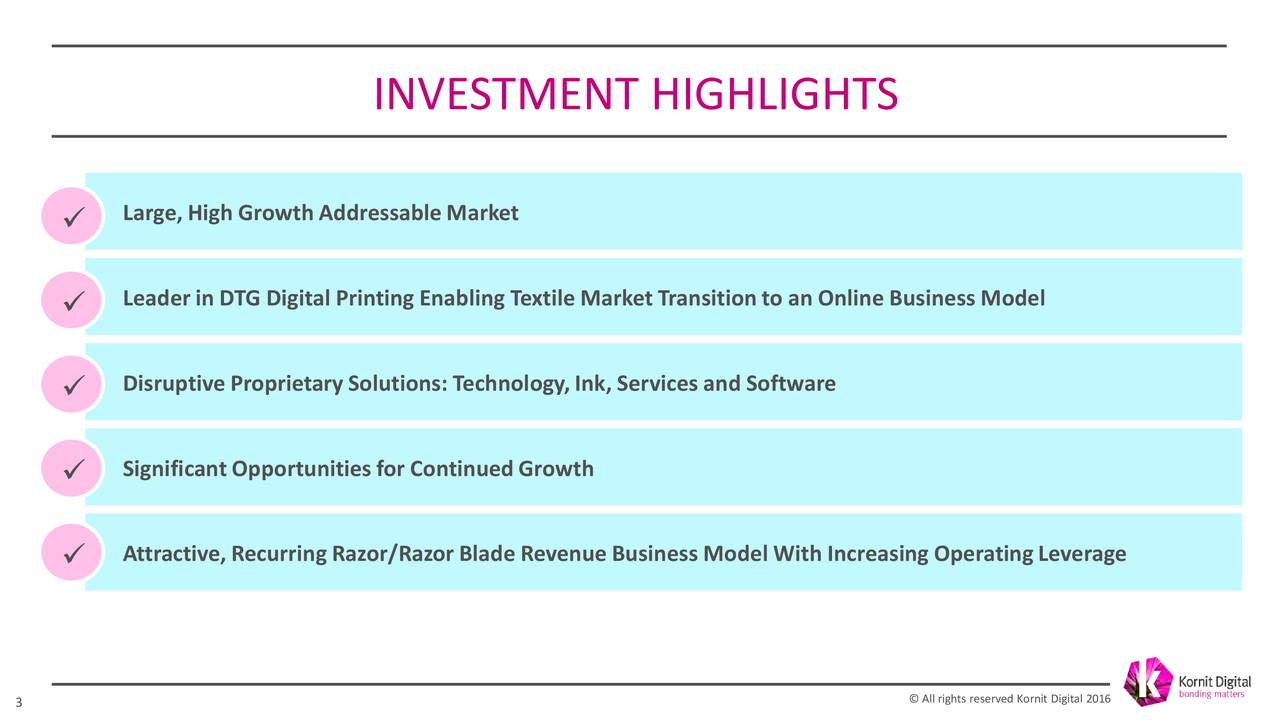  Large, High Growth Addressable Market  Leader in DTG Digital Printing Enabling Textile Market Transition to an Online Business Model  Disruptive ProprietarySolutions: Technology, Ink, Services and Software  Significant Opportunities for ContinuedGrowth  Attractive, Recurring Razor/Razor Blade Revenue Business Model With Increasing OperatingLeverage © All rights reserved Kornit Digital 2016