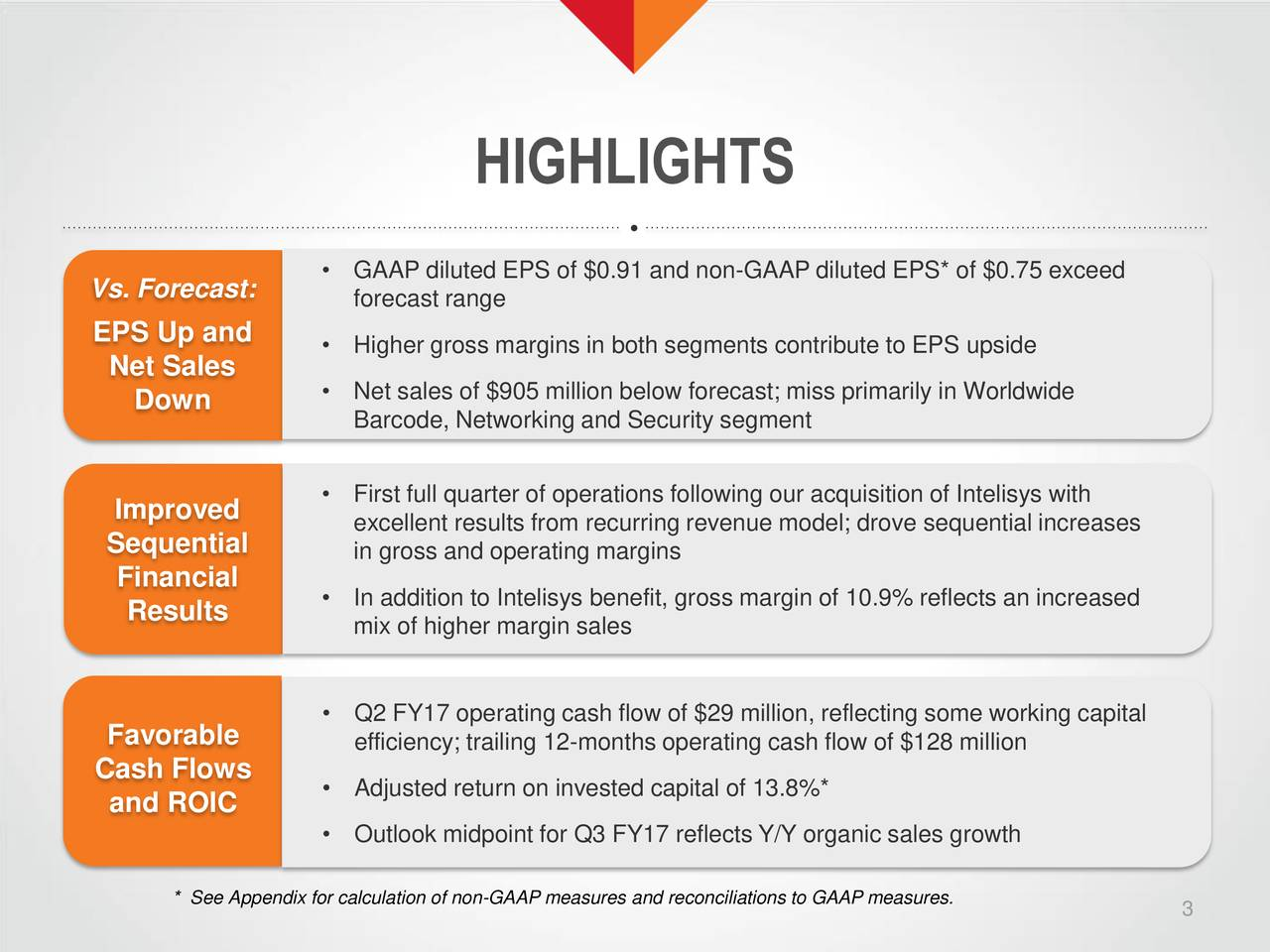 GAAP diluted EPS of $0.91 and non-GAAP diluted EPS* of $0.75 exceed Vs. Forecast: forecast range EPS Up and  Higher gross margins in both segments contribute to EPS upside Net Sales Down  Net sales of $905 million below forecast; miss primarily in Worldwide Barcode, Networking and Security segment First full quarter of operations following our acquisition of Intelisys with Improved excellent results from recurring revenue model; drove sequential increases Sequential in gross and operating margins Financial In addition to Intelisys benefit, gross margin of 10.9% reflects an increased Results mix of higher margin sales Q2 FY17 operating cash flow of $29 million, reflecting some working capital Favorable efficiency; trailing 12-months operating cash flow of $128 million Cash Flows and ROIC  Adjusted return on invested capital of 13.8%* Outlook midpoint for Q3 FY17 reflects Y/Y organic sales growth * See Appendix for calculation of non-GAAP measures and reconciliations to GAAP measures. 3