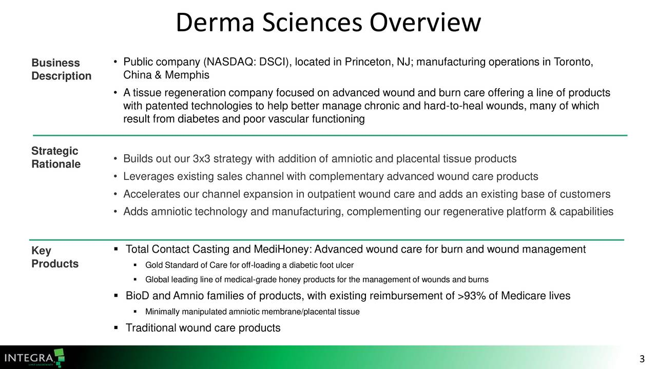 Business  Public company (NASDAQ: DSCI), located in Princeton, NJ; manufacturing operations in Toronto, Description China & Memphis A tissue regeneration company focused on advanced wound and burn care offering a line of products with patented technologies to help better manage chronic and hard-to-heal wounds, many of which result from diabetes and poor vascular functioning Strategic  Builds out our 3x3 strategy with addition of amniotic and placental tissue products Rationale Leverages existing sales channel with complementary advanced wound care products Accelerates our channel expansion in outpatient wound care and adds an existing base of customers Adds amniotic technology and manufacturing, complementing our regenerative platform & capabilities Key  Total Contact Casting and MediHoney: Advanced wound care for burn and wound management Products  Gold Standard of Care for off-loading a diabetic foot ulcer Global leading line of medical-grade honey products for the management of wounds and burns BioD and Amnio families of products, with existing reimbursement of >93% of Medicare lives Minimally manipulated amniotic membrane/placental tissue Traditional wound care products 3