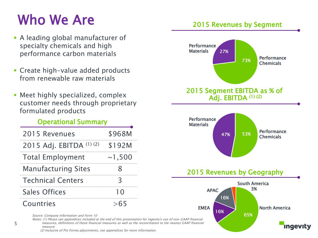 global specialty and high performance films Global specialty and high performance films market was 83 million tons in 2012 and is expected to reach 122 million tons in 2019, growing at a cagr of 57% from 2013 to 2019.