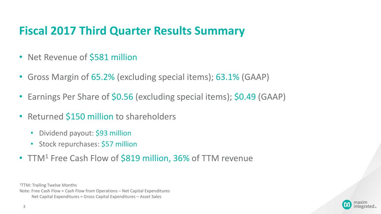 Net Revenue of $581 million Gross Margin of 65.2% (excluding special items); 63.1% (GAAP) Earnings Per Share of $0.56 (excluding special items); $0.49 (GAAP) Returned $150 million to shareholders Dividend payout: $93 million Stock repurchases: $57 million TTM Free Cash Flow of $819 million, 36% of TTM revenue 1TTM: Trailing Twelve Months Note: Free Cash Flow = Cash Flow from Operations  Net Capital Expenditures Net Capital Expenditures = Gross Capital Expenditures  Asset Sales 3
