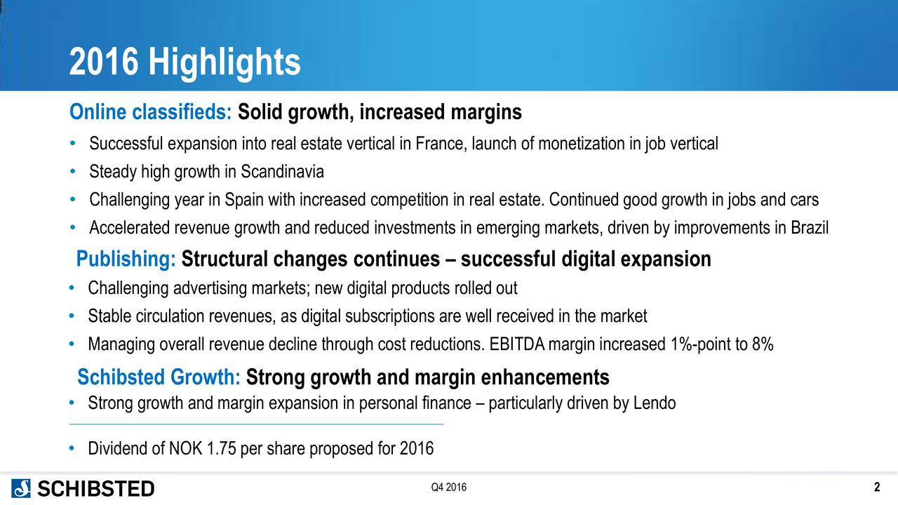 Online classifieds: Solid growth, increased margins Successful expansion into real estate vertical in France, launch of monetization in job vertical Steady high growth in Scandinavia Challenging year in Spain with increased competition in real estate. Continued good growth in jobs and cars Accelerated revenue growth and reduced investments in emerging markets, driven by improvements in Brazil Publishing: Structural changes continues  successful digital expansion Challenging advertising markets; new digital products rolled out Stable circulation revenues, as digital subscriptions are well received in the market Managing overall revenue decline through cost reductions. EBITDAmargin increased 1%-point to 8% Schibsted Growth: Strong growth and margin enhancements Strong growth and margin expansion in personal finance  particularly driven by Lendo Dividend of NOK 1.75 per share proposed for 2016 Q4 2016 2