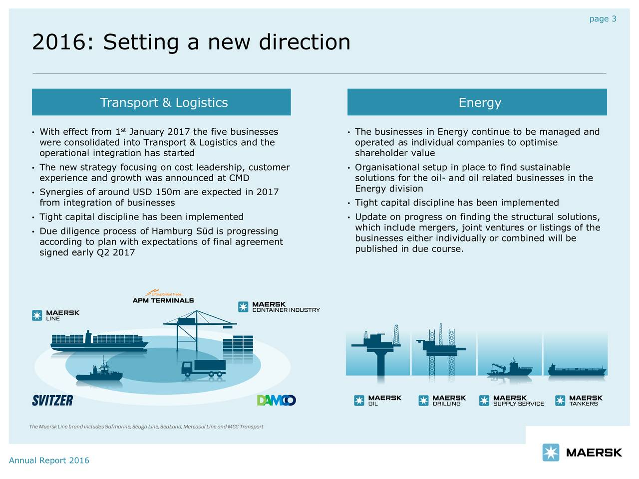 2016: Setting a new direction Transport & Logistics Energy With effect from 1 stJanuary 2017 the five businesses  The businesses in Energy continue to be managed and were consolidated into Transport & Logistics and the operated as individual companies to optimise operational integration has started shareholder value The new strategy focusing on cost leadership, customer  Organisational setup in place to find sustainable experience and growth was announced at CMD solutions for the oil- and oil related businesses in the Energy division Synergies of around USD 150m are expected in 2017 from integration of businesses  Tight capital discipline has been implemented Tight capital discipline has been implemented  Update on progress on finding the structural solutions, Due diligence process of Hamburg Sd is progressing which include mergers, joint ventures or listings of the businesses either individually or combined will be according to plan with expectations of final agreement published in due course. signed early Q2 2017 TheMaerskLinebrand includesSafmarine,SeagoLine,SeaLand,MercosulLineand MCCTransport Annual Report 2016