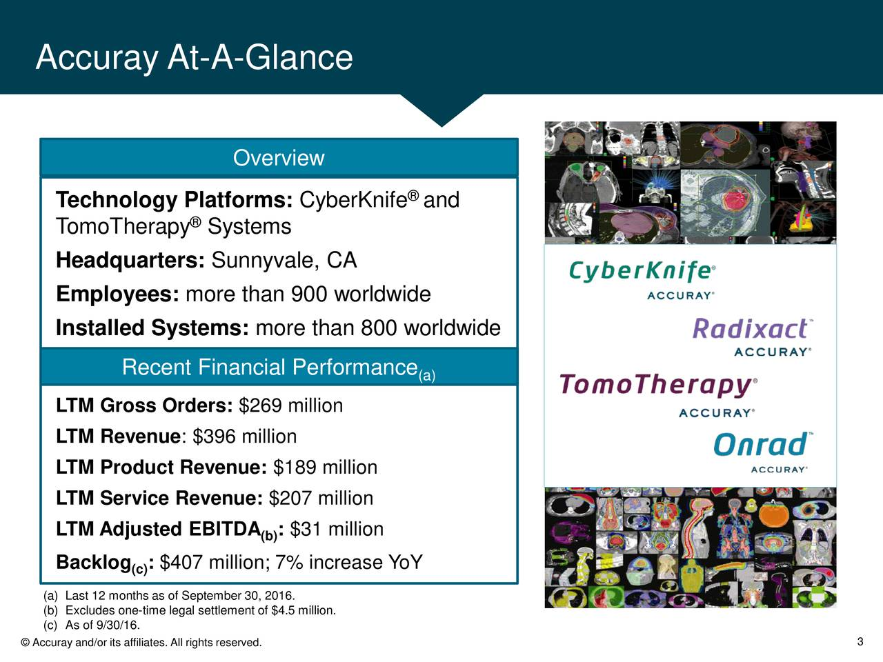 Overview Technology Platforms: CyberKnife and TomoTherapy Systems Headquarters: Sunnyvale, CA Employees: more than 900 worldwide Installed Systems: more than 800 worldwide Recent Financial Performance (a) LTM Gross Orders: $269 million LTMRevenue: $396 million LTM Product Revenue: $189 million LTMService Revenue: $207 million LTM Adjusted EBITDA (b) $31 million Backlog :(c)07 million; 7% increase YoY (b) Excludes one-time legal settlement of $4.5 million. (c) As of 9/30/16. Accuray and/or its affiliates. All rights reserved. 3