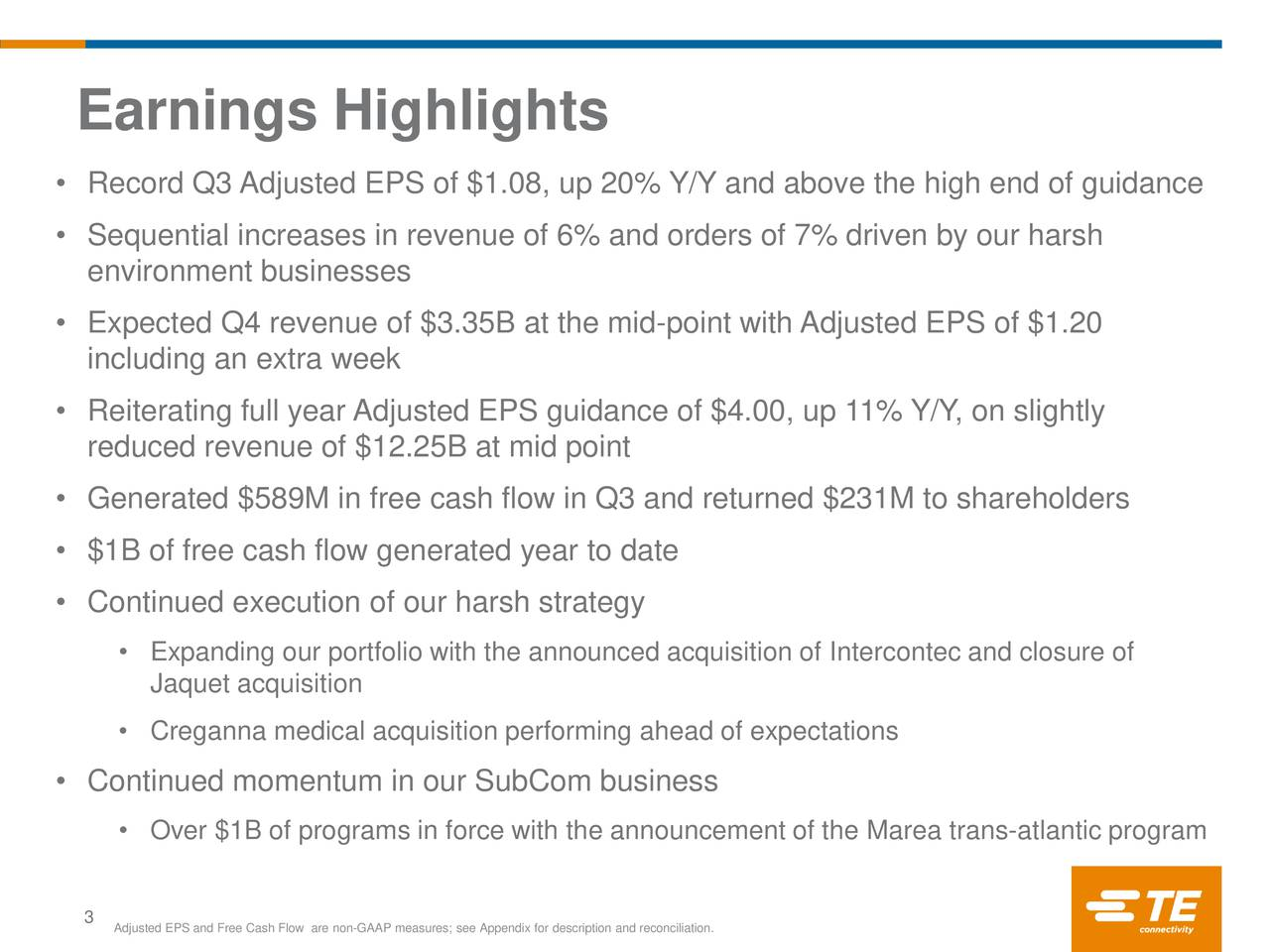 Record Q3 Adjusted EPS of $1.08, up 20% Y/Y and above the high end of guidance Sequential increases in revenue of 6% and orders of 7% driven by our harsh environment businesses Expected Q4 revenue of $3.35B at the mid-point with Adjusted EPS of $1.20 including an extra week Reiterating full year Adjusted EPS guidance of $4.00, up 11% Y/Y, on slightly reduced revenue of $12.25B at mid point Generated $589M in free cash flow in Q3 and returned $231M to shareholders $1B of free cash flow generated year to date Continued execution of our harsh strategy Expanding our portfolio with the announced acquisition of Intercontec and closure of Jaquet acquisition Creganna medical acquisition performing ahead of expectations Continued momentum in our SubCom business Over $1B of programs in force with the announcement of the Marea trans-atlantic program 3 Adjusted EPS and Free Cash Flow are non-GAAP measures; see Appendix for description and reconciliation.