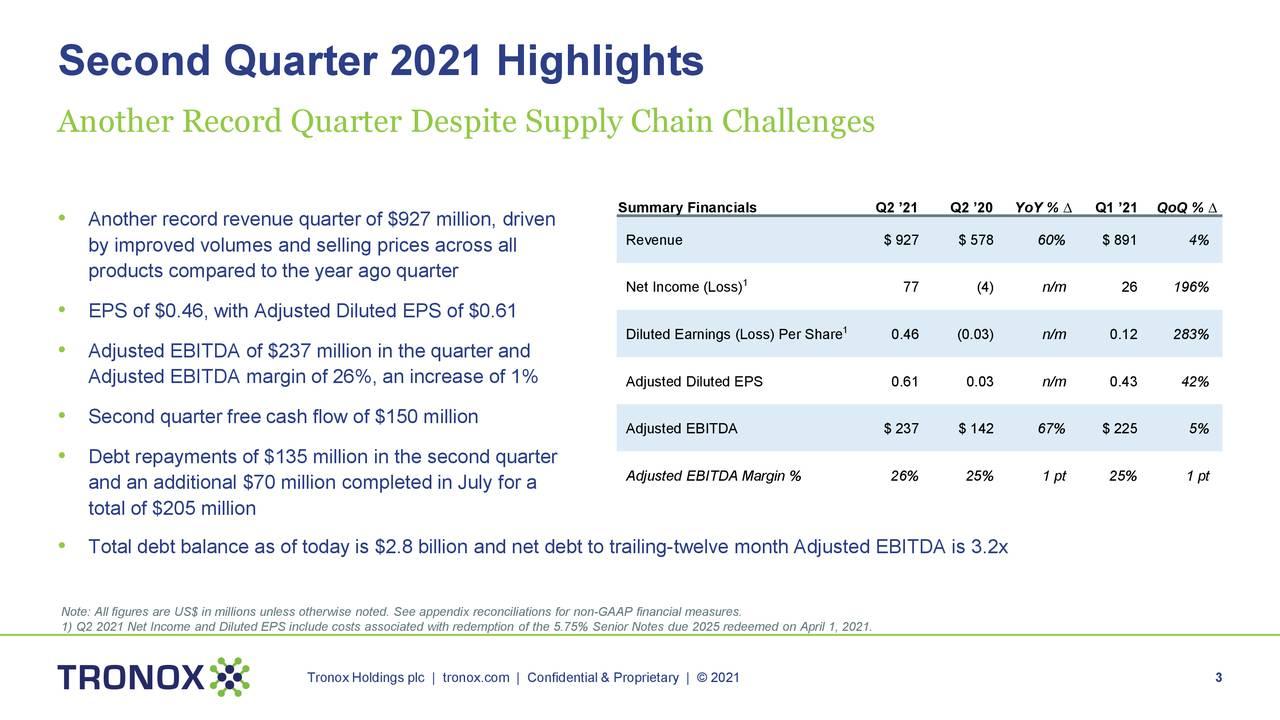 Second Quarter 2021 Highlights