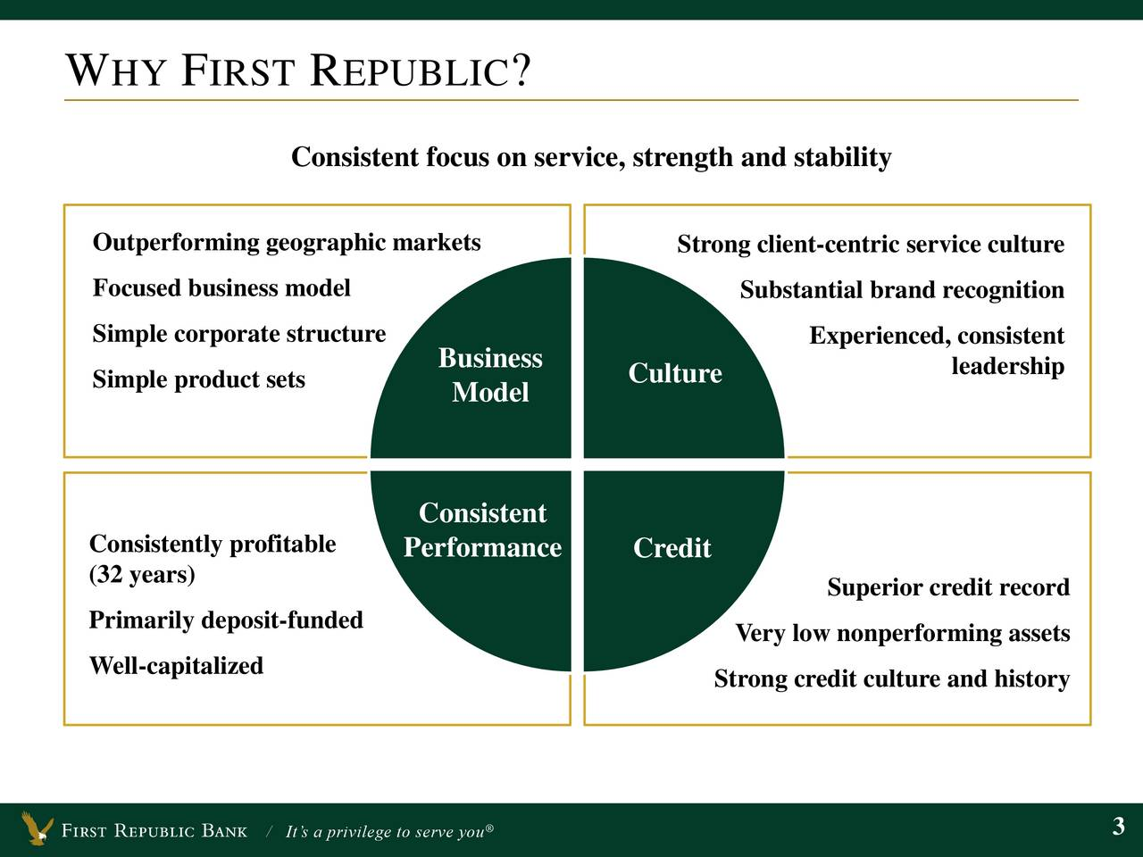 First Republic Bank FRC Presents At Barclays 2017 Global