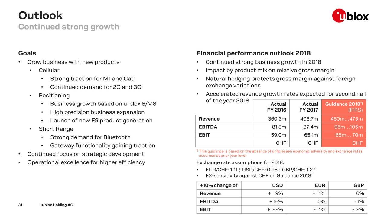 U-Blox Holding AG 2017 Q4 - Results - Earnings Call Slides