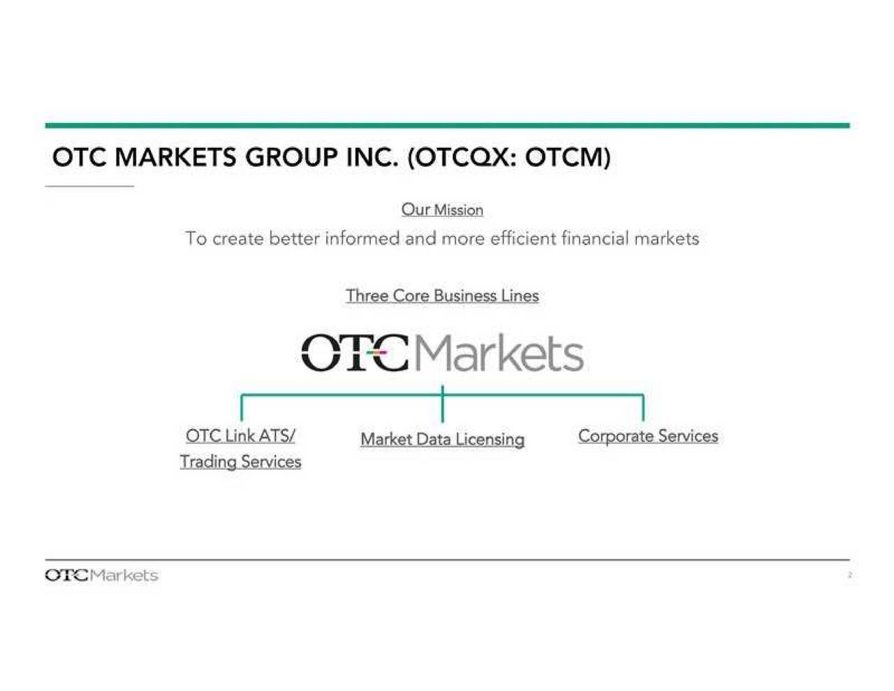 OTC Markets (OTCM) Presents At 29th Annual ROTH Conference
