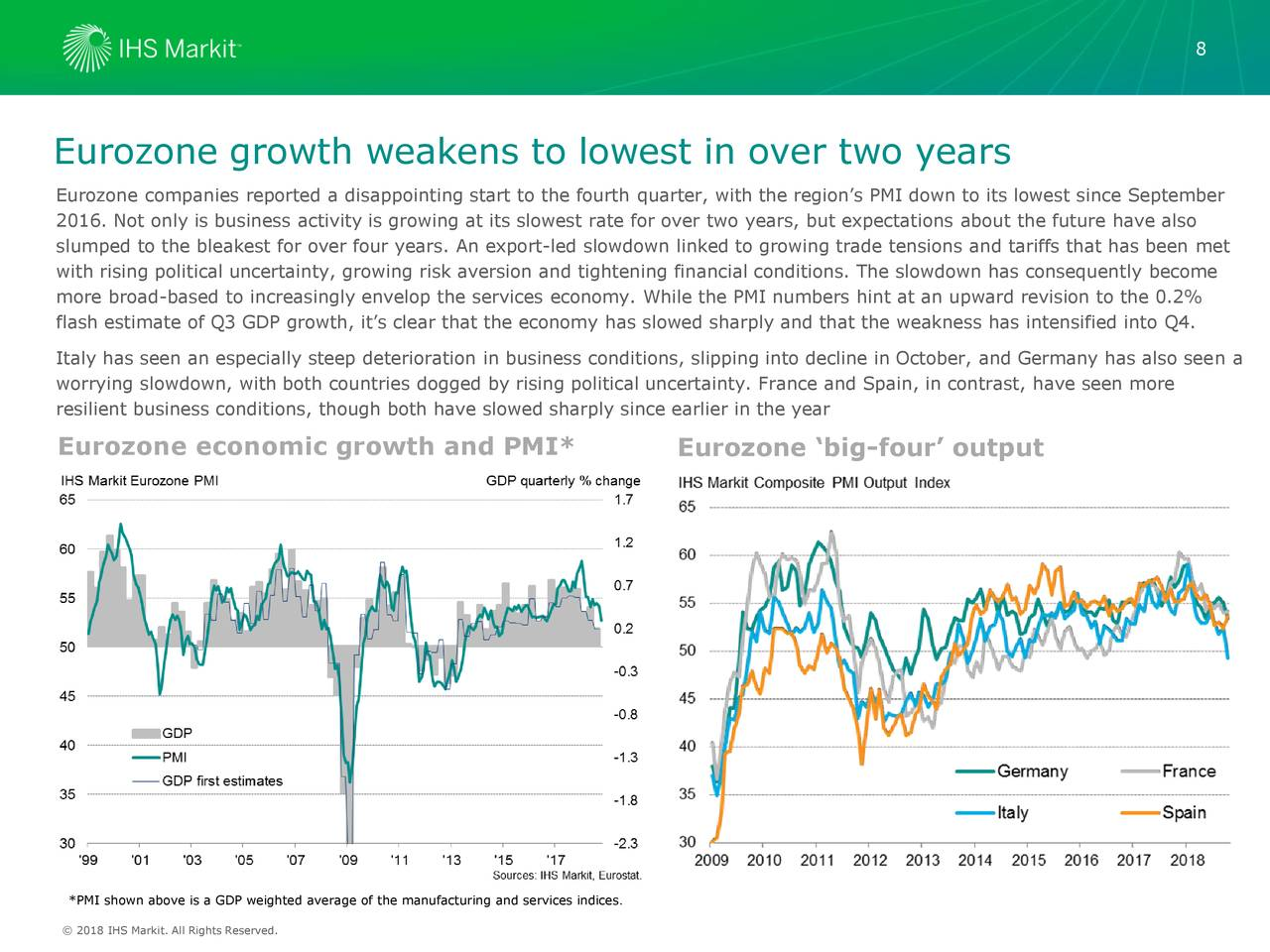 Trade Downturn Keeps Global Growth Close To 2-Year Low ...