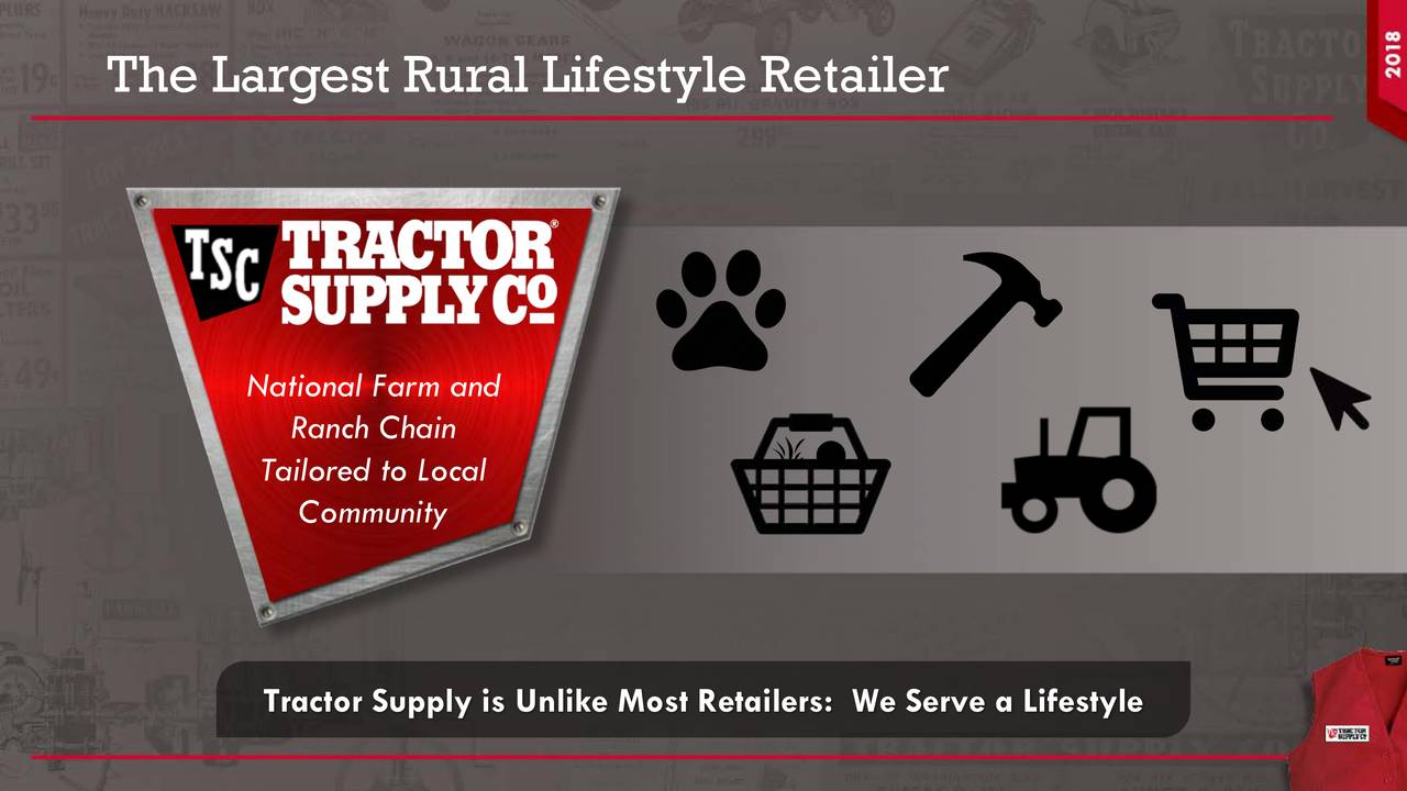 Tractor Supply (TSCO) On Investment community Day - Slideshow