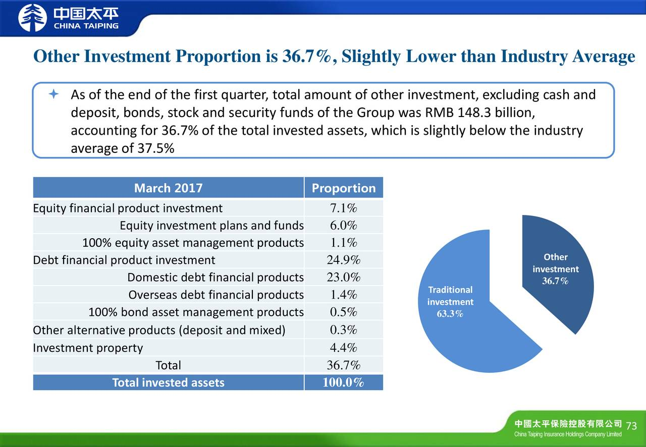 Taiping investment holdings company limited lesser greenlet investments
