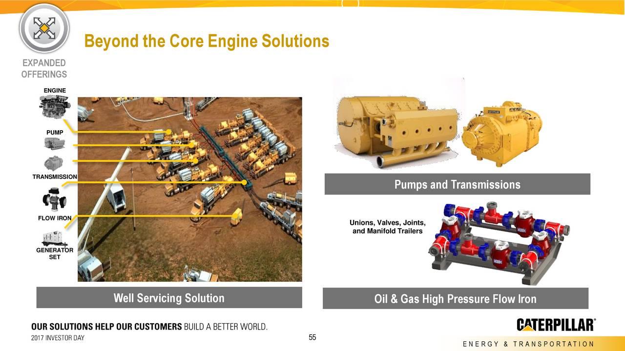 High Pressure Flow Iron : Caterpillar cat investor presentation slideshow