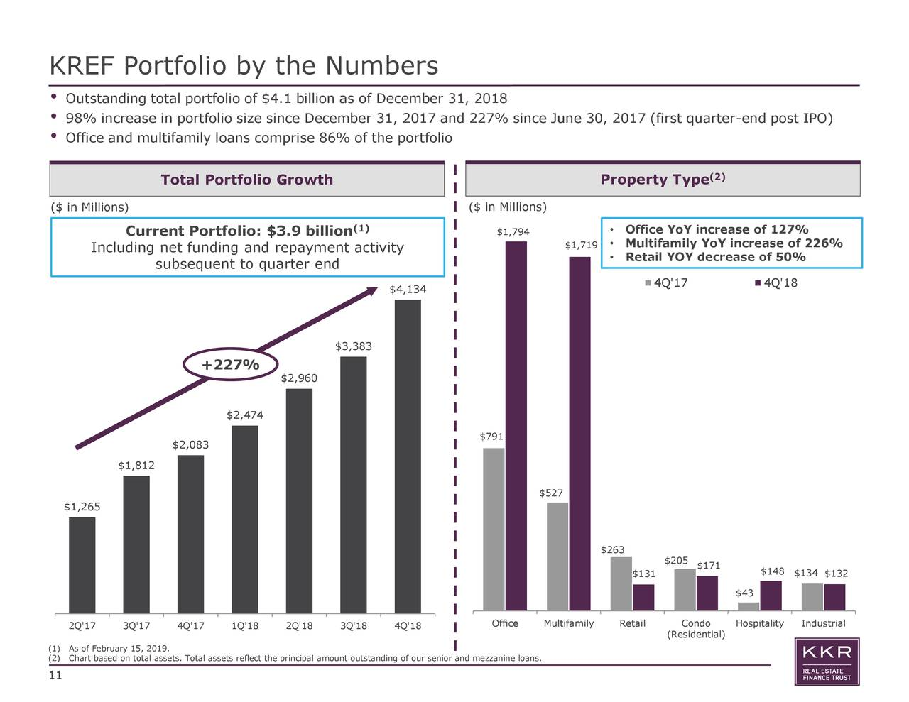 Tpg real estate finance ipo