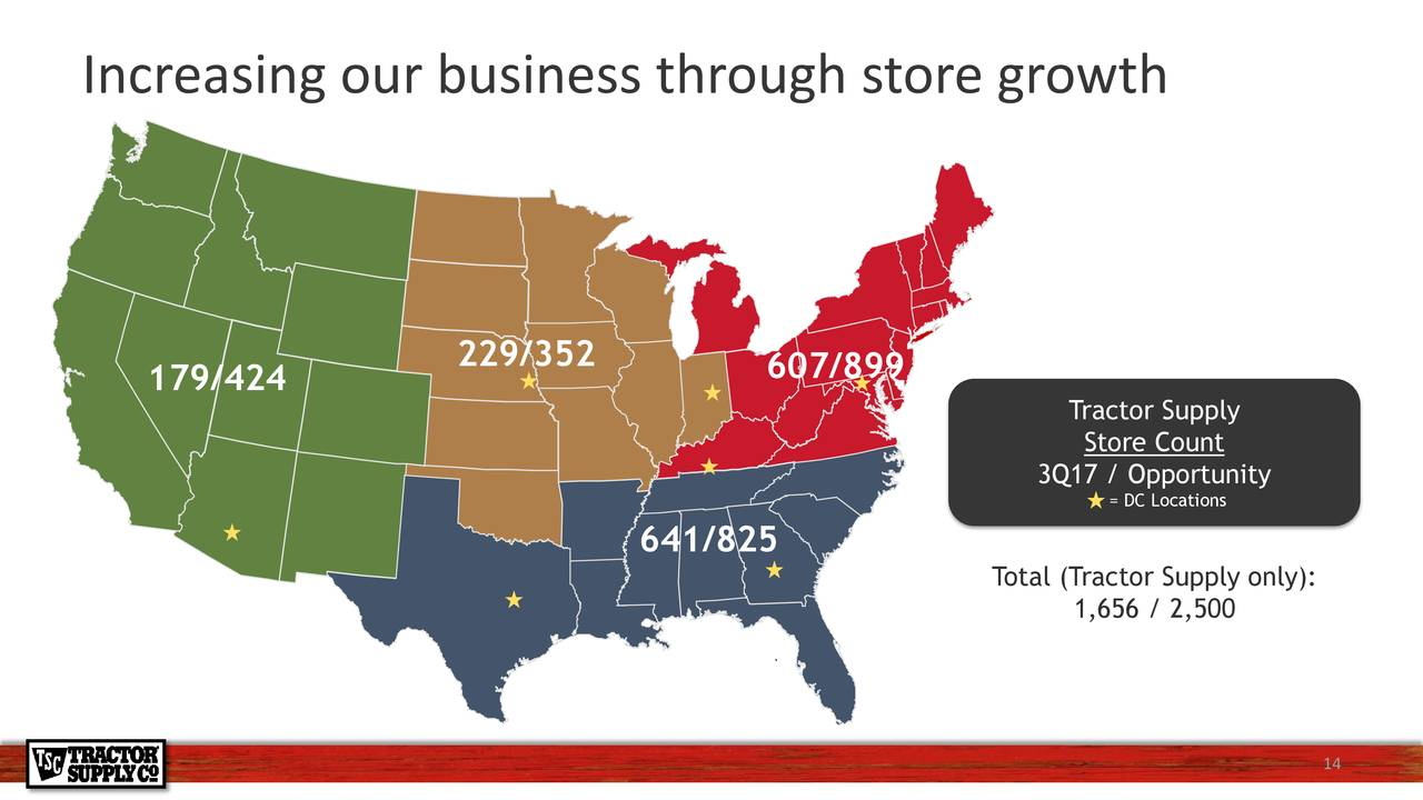 About Tractor Supply Company Tractor Supply Company (NASDAQ: TSCO) is in its 80 th year of operation and, since being founded in , has grown to become the largest rural lifestyle retailer in.