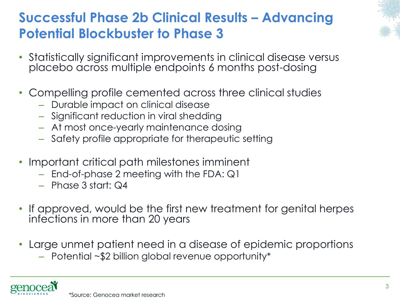 Potential Blockbuster to Phase 3 Statistically significant improvements in clinical disease versus placebo across multiple endpoints 6 months post-dosing Compelling profile cemented across three clinical studies Durable impact on clinical disease Significant reduction in viral shedding At most once-yearly maintenance dosing Safety profile appropriate for therapeutic setting Important critical path milestones imminent End-of-phase 2 meeting with the FDA: Q1 Phase 3 start: Q4 If approved, would be the first new treatment for genital herpes infections in more than 20 years Large unmet patient need in a disease of epidemic proportions Potential ~$2 billion global revenue opportunity* 3