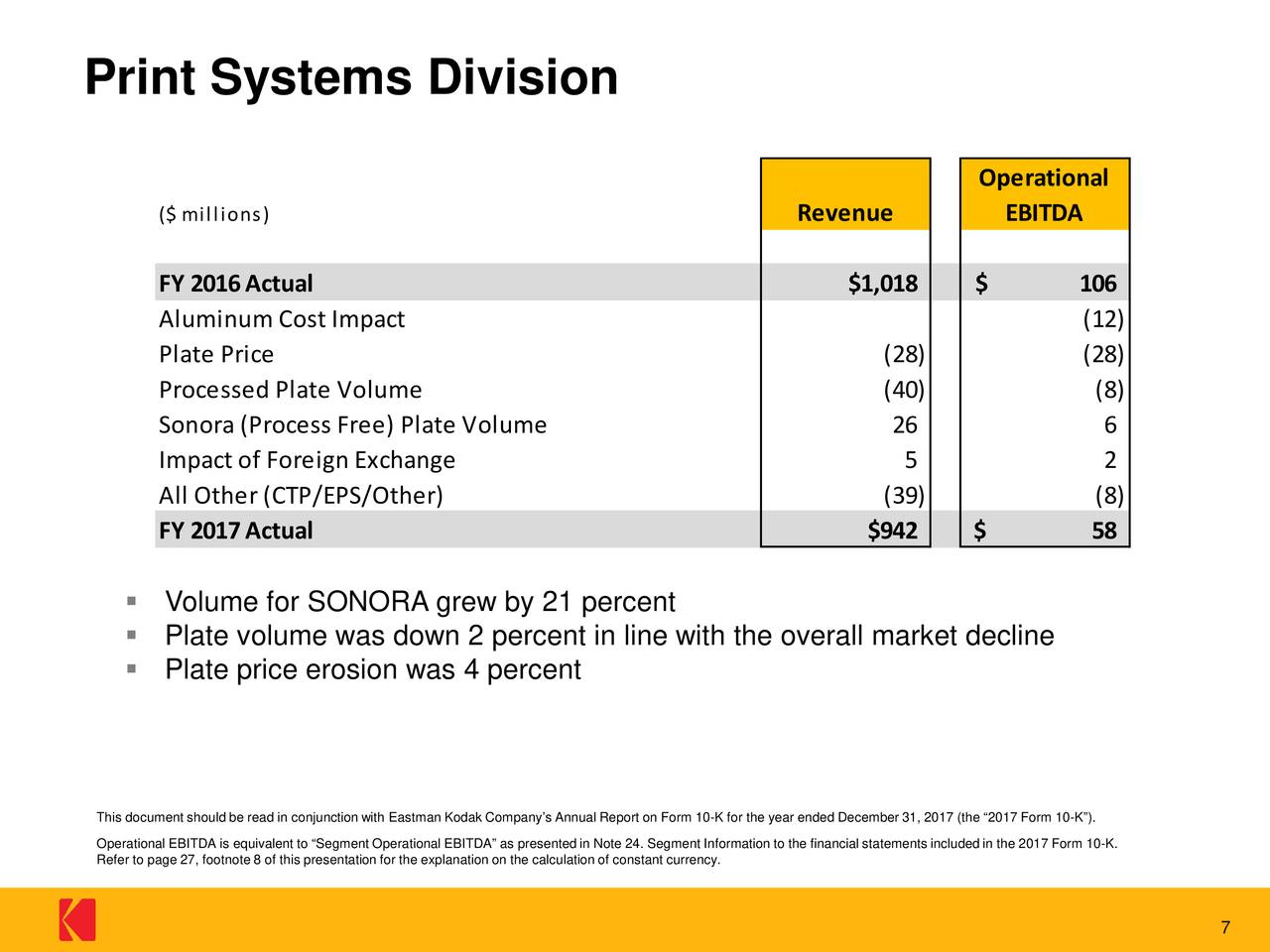 Eastman Kodak Co. 2017 Q4 - Results - Earnings Call Slides ...