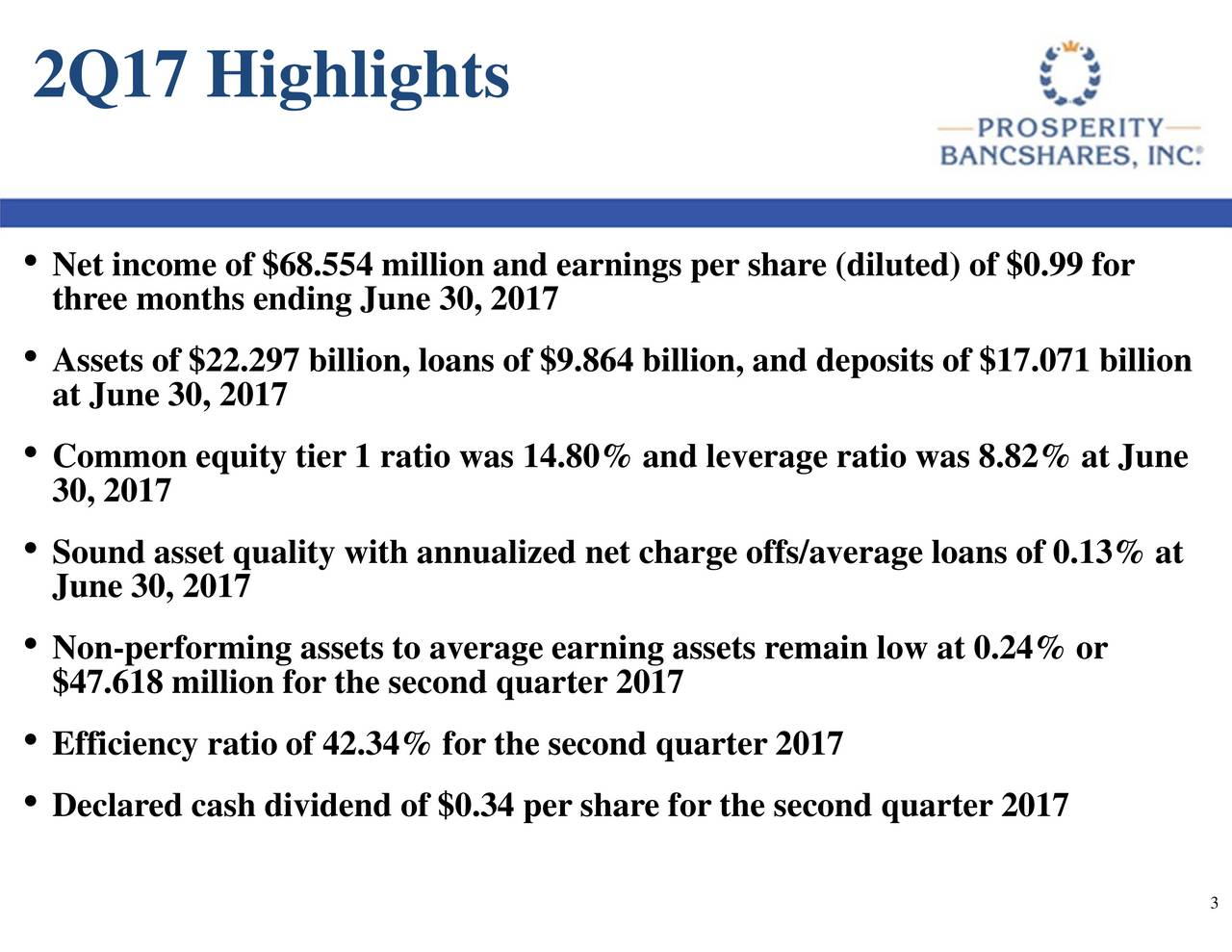 ings per share (diluted) ing assets remain low at 0.24% or 2Q17 Highligts inssetsf602540eqdlonaeo7oceclyhsanb.lf4zasecond quarter 2017