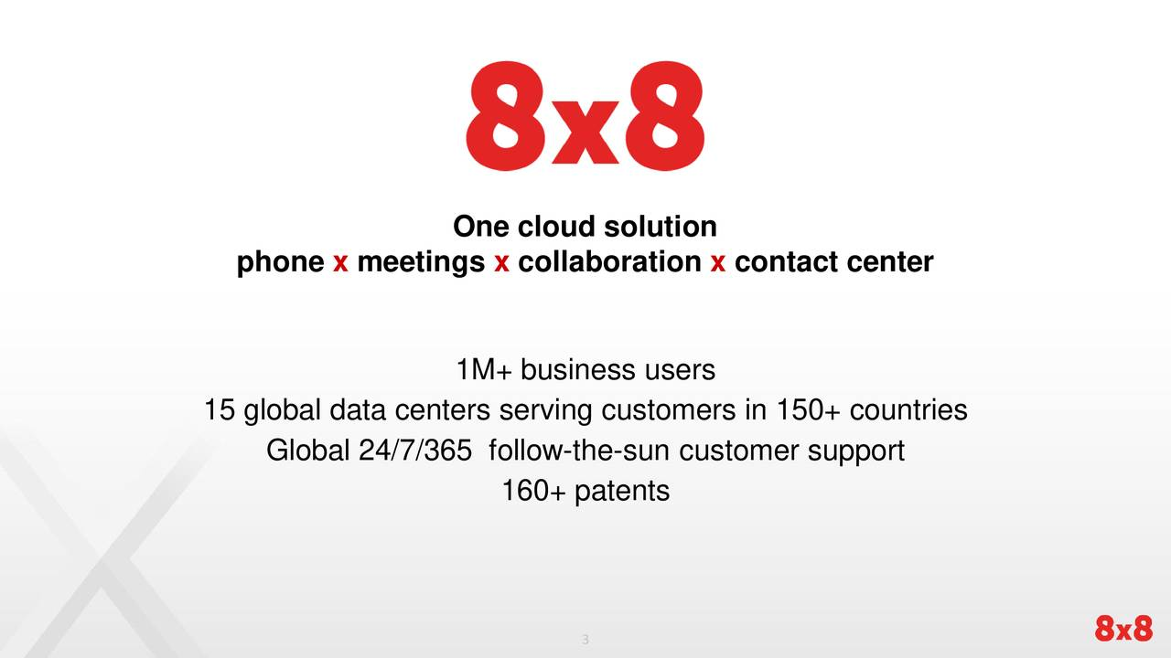 phone x meetings x collaboration x contact center 1M+ business users 15 global data centers serving customers in 150+ countries Global 24/7/365 follow-the-sun customer support 160+ patents 3