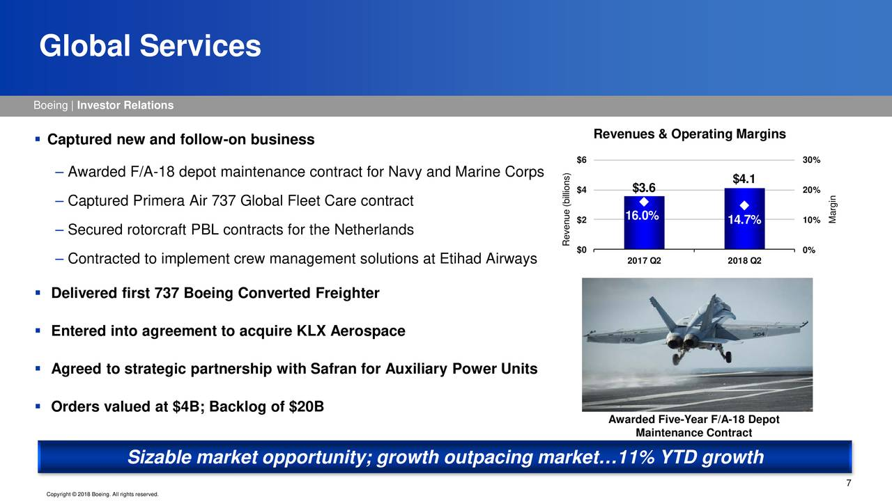 strategy company boeing The company tries to use strategies such as brand loyalty, barrier to entry and fourth, there has be instability from within the company, as boeing has changed many ceos in a short period of time.