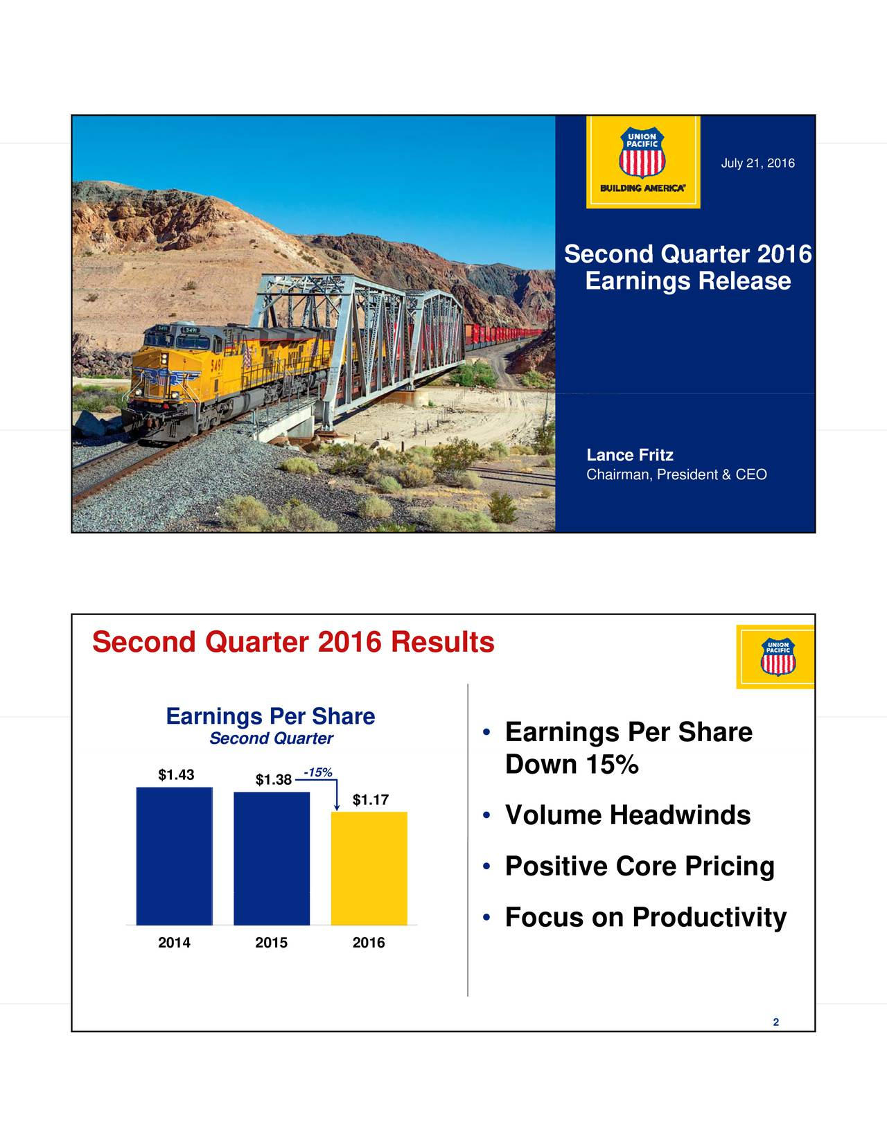 Secoond Quuarrer 20166 Earnings Release Lance Fritz Chairman, President & CEO 1 Second Quarter 2016 Results Earnings Per Share Second Quarter  Earnings Per Share Down 15% $1.43 $1.3815% $1.17 Volume Headwinds Positive Core Pricing Focus on Productivity 2014 2015 2016 2