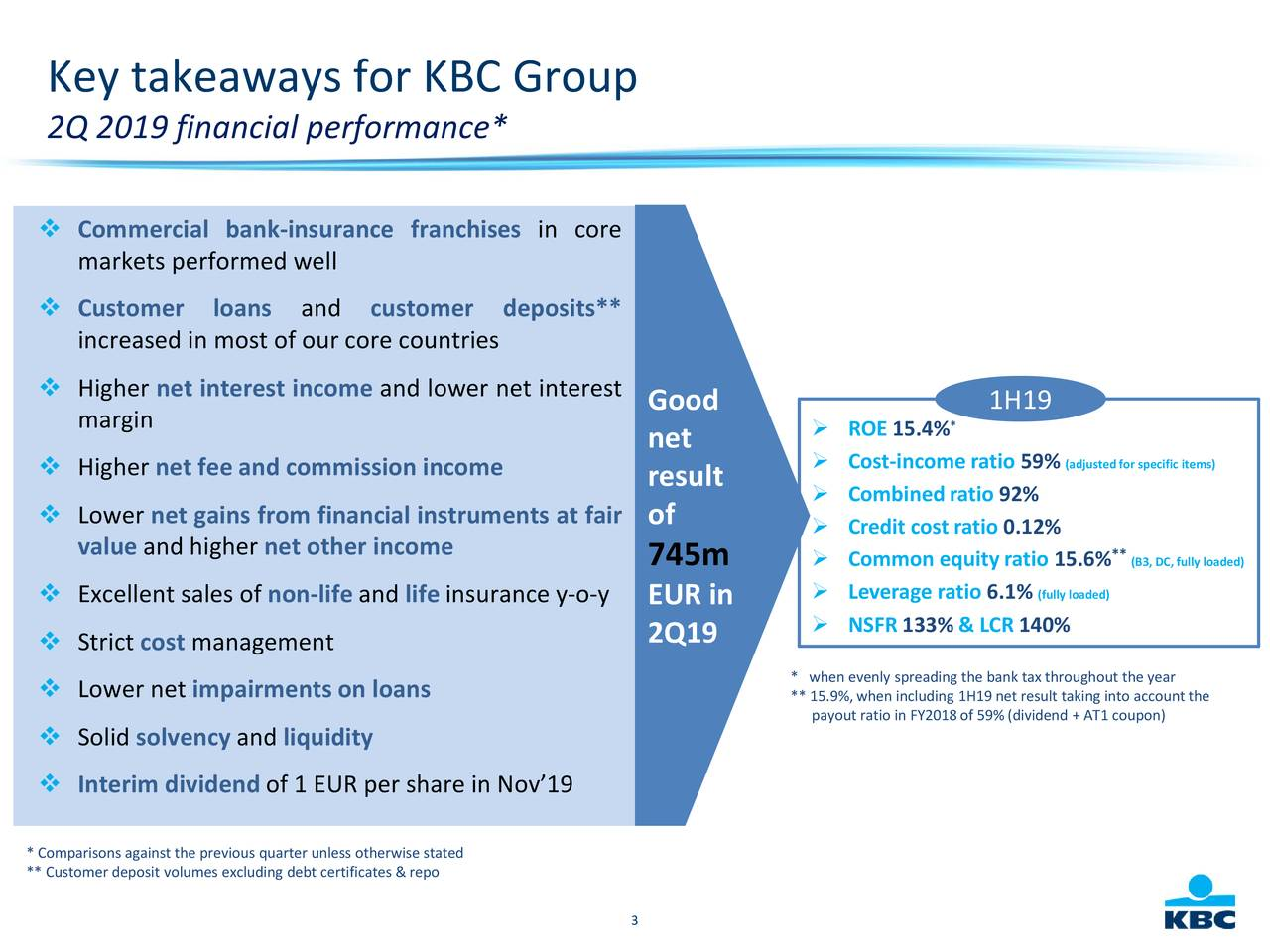Key takeaways for KBC Group