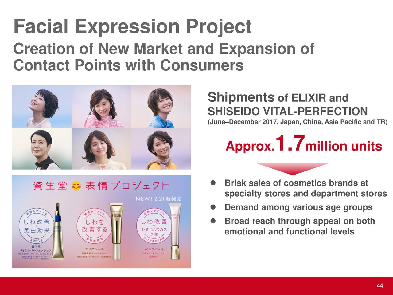 examining the global expansion of shiseido company ltd Euromonitor international's report on shiseido co ltd delivers a detailed strategic analysis of the company's business, examining its performance in the beauty and personal care market and the global economy.