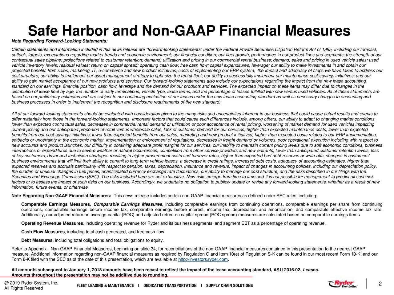 Safe Harbor and Non-GAAP Financial Measures