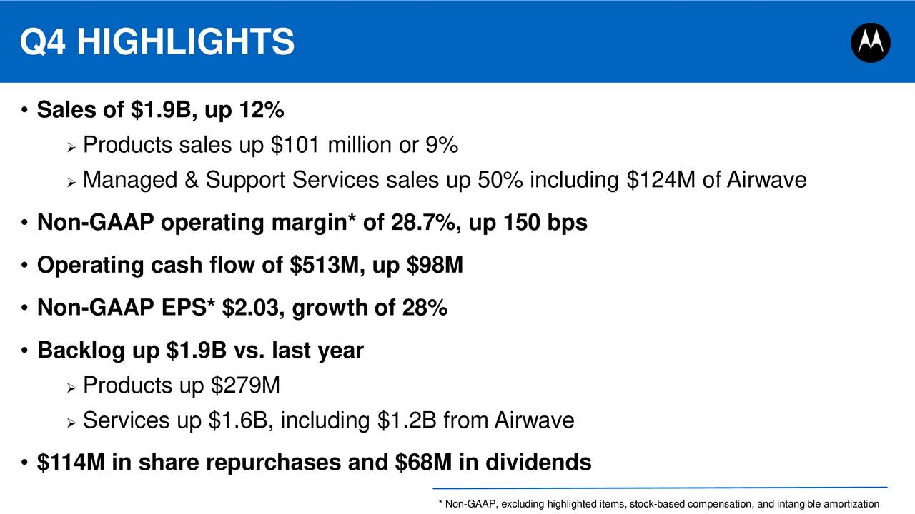Sales of $1.9B, up 12% Products sales up $101 million or 9% Managed & Support Services sales up 50% including $124M of Airwave Non-GAAP operating margin* of 28.7%, up 150 bps Operating cash flow of $513M, up $98M Non-GAAP EPS* $2.03, growth of 28% Backlog up $1.9B vs. last year Products up $279M Services up $1.6B, including $1.2B from Airwave $114M in share repurchases and $68M in dividends