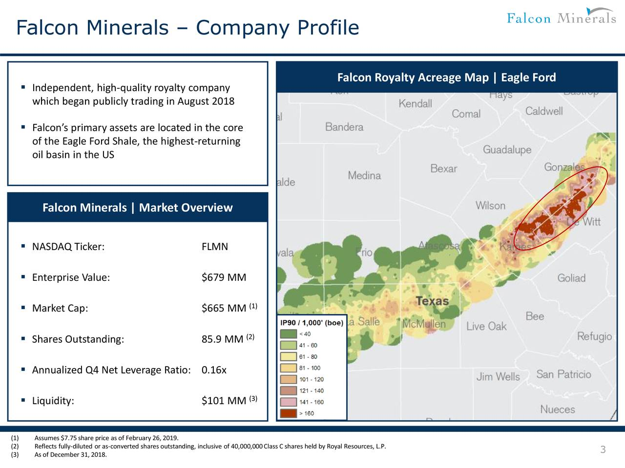 Falcon Minerals Corporation 2018 Q4 - Results - Earnings